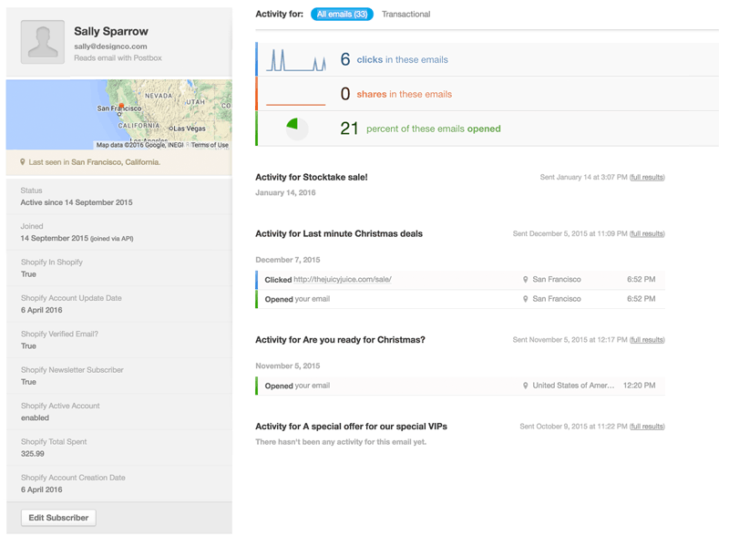 Pre-packaged segments and Shopify customer data | Campaign Monitor